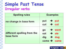 form of be verbs verb forms mind42 free online mind mapping software