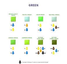 Gel Food Coloring Chart 734 Dreaded Gel Food Colour Blending