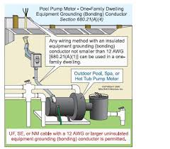 gfci breaker 2 pole wiring diagram wirdig volt wiring diagram to pool pump moreover gfci breaker wiring diagram
