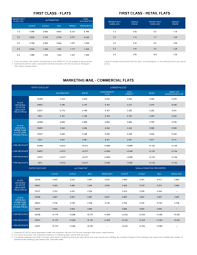 Usps Rate Chart 2019 Usps Postage Rate Increases Going Into Effect In 2019