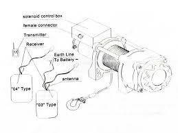 warn winch solenoid wiring diagram wiring diagram warn winch wiring diagram m8000 jodebal