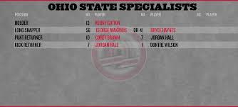 Ohio State Football Buffalo Depth Chart Land Grant Holy Land