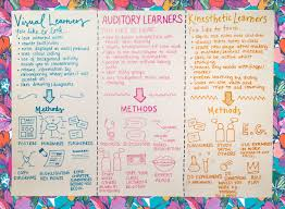organised student studyblr third and school note