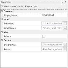 Logit Model Ciphix Simple Logit Model Uipath Go