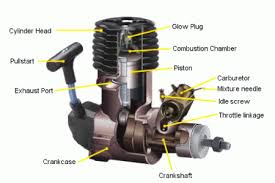 os nitro engine diagram os wiring diagrams for car or truck complete guide to nitro r c cars how a nitro engine works