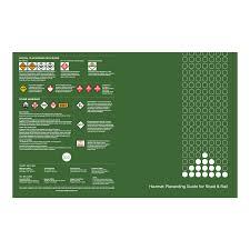 Us Hazmat Placarding Guide For Road Rail Posters Icc