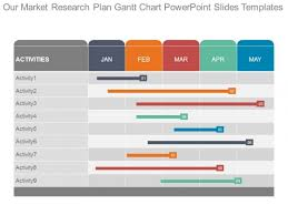 Gantt Chart Ppt Download Our Market Research Plan Gantt Chart Powerpoint Slides