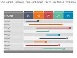 Our Market Research Plan Gantt Chart Powerpoint Slides