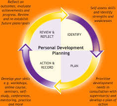personal development plans sample 8 personal development plan sample memo templates