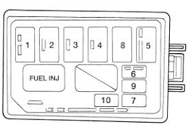 ford escort (1990 1996) fuse box diagram (usa version) auto genius ford escort fuse box layout at Ford Escort Fuse Box