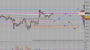 Weekend Update S And P 500 Futures 9 6 16