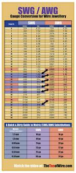 Swg Awg Gauge Conversion Chart For Wire Jewelry Episode
