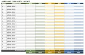 Request For Information Template Free Request For Information Templates Smartsheet