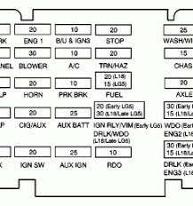 2007 sky fuse box mercedes r350 fuse box wiring library 1999 saturn fuse box diagram wiring schematics diagram 2002 saturn sl2 fuse box diagram diagram 1999