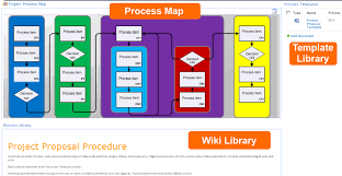 Sharepoint 2010 Library Template Another Great Feature Of Sharepoint 2010 Visio Services Epmsource