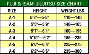 Fuji Gi Size Chart Fuji Bjj Blue Gi Maols Com