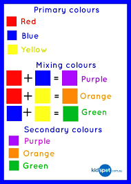 Primary Color Mixing Chart Colors Chart For Preschoolers Chart Colors Primary Large