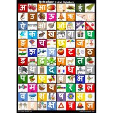48 Systematic Gujarati Kakko Chart