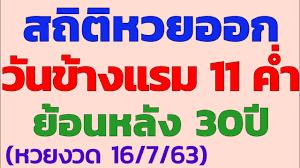 สถิติหวยออก16กรกฎาคม ย้อนหลัง30ปี | เลขเด่น 2ตัวล่าง | สถิติหวยเดือนกรกฎาคม  งวด 16/7/63 - YouTube