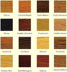 Most Popular Hardwood Floor Stain Colors 2018 Home Depot For