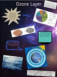 words essay on ozone layer ozone layer publish glogster
