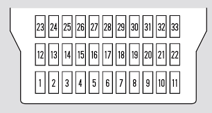 42 new 2005 chevy tahoe fuse box diagram createinteractions fuse box honda odyssey 2002 2005 chevy tahoe fuse box diagram inspirational honda odyssey 2005 fuse box diagram auto genius