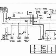 roketa 50cc atv wiring diagram atv automotive wiring diagrams chinese atv electrical schematic at Roketa 110cc Atv Wiring Diagram