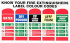 Fire Extinguisher Requirements and References - Amerex