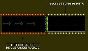 Resultado de imagen para AEROCLUBES. Tecnología de iluminación de pistas