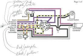 cub cadet 1440 wiring schematic comfortable key switch diagram 18 5 cub cadet 1440 wiring schematic comfortable key switch diagram