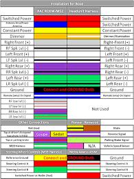 jvc car radio wiring colours schema wiring diagram gm radio wiring color code car radio wire colors
