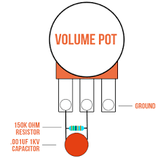 vintage strat wiring diagram treble bleed wiring diagram volume pot wiring diagram push pull potentiometer diagram peavey bass wiring diagram prs guitar wiring diagrams