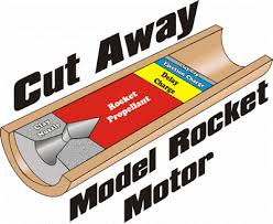 basic boat wiring diagram images model rocket engine diagram wiring diagram