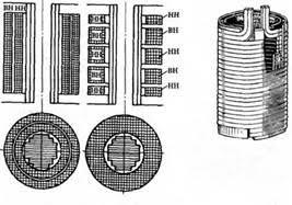 Реферат Конструкция трансформаторов Рис 1 3 Трансформаторы с ленточным а и броневым б магнитопроводами 1 2 первичная и вторичная обмотки 3 магнитопровод