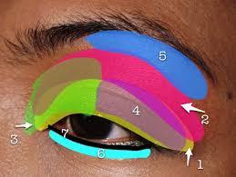 image result for 1980 s eye makeup ads