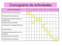 Formatos De Cronogramas De Actividades Plantilla Cronograma De Actividades En Excel Contar
