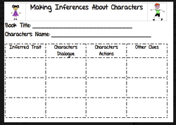 Grades 3 5 Materials Inference Strategies