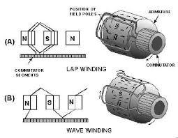 generator connection diagram on generator images free download Rv Generator Wiring Diagram generator connection diagram 15 generator panel wiring diagram club car starter generator wiring rv generator wiring diagram generac