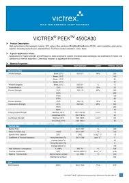 Victrex Peek 450ca30 Drake Plastics
