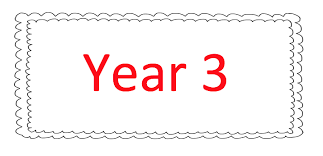 Helensburgh Public School - 2018 Student Survey Links