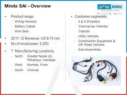 minda sai ltd (leading manufacturer of automotive wiring harness Wiring Harness Manufacturers In India Wiring Harness Manufacturers In India #76 automotive wiring harness manufacturers in india
