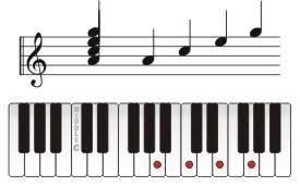 Piano Chord Am7
