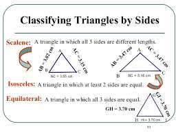 Triangle Classification Chart Classify Polygons