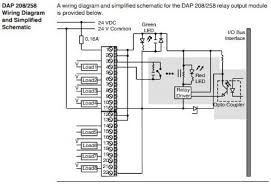 as bdap 208 discrete modules by modicon compact mro electric as bdap 208 modicon compact discrete modules wiring image