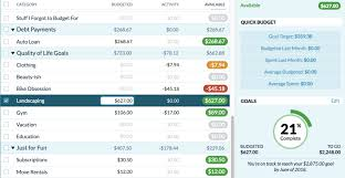 The Best Budgeting Apps And Tools Reviews By Wirecutter
