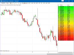 Currency Strength Meter Indicator Download And Installation