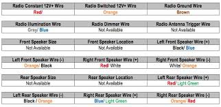 2006 vw jetta wiring diagram on 2006 images free download wiring monsoon stereo wiring diagram at Monsoon Radio Wiring Diagram