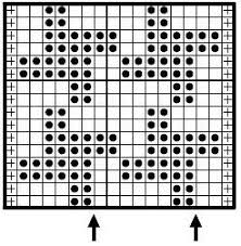 Houndstooth Knitting Pattern Chart Black And White Colorwork Knitting Pattern And Chart Almost