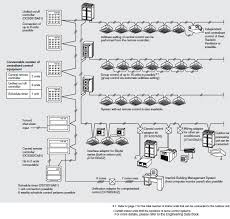 wiring diagram ac split daikin wiring diagram and schematic design mini split air conditioner daikin wiring diagrams nilza