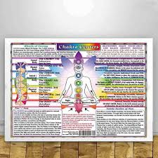 Fx281 Chakra Pop God Psychedelic Trippy Cover Hot Custom